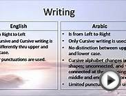 Arabic & English Language Differences